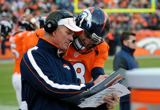 Don't forget how well Charger coach Mike McCoy knows Peyton Manning.