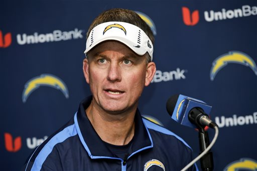 Head Coach Mike McCoy could be up for NFL coach of the year honors this season.